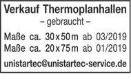 Thermoplanhallen